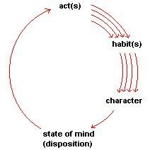 Kants Virtue Ethics Philosophy Cambridge Core